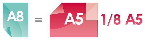 Format A8