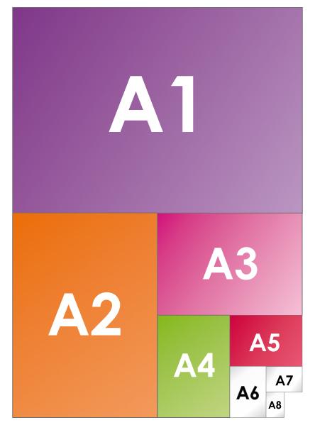 Format Papier A0 A1 A2 A3 A4