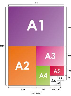 format de papier a0 a1 a2 a3 a4 a5 pour tout comprendre sur